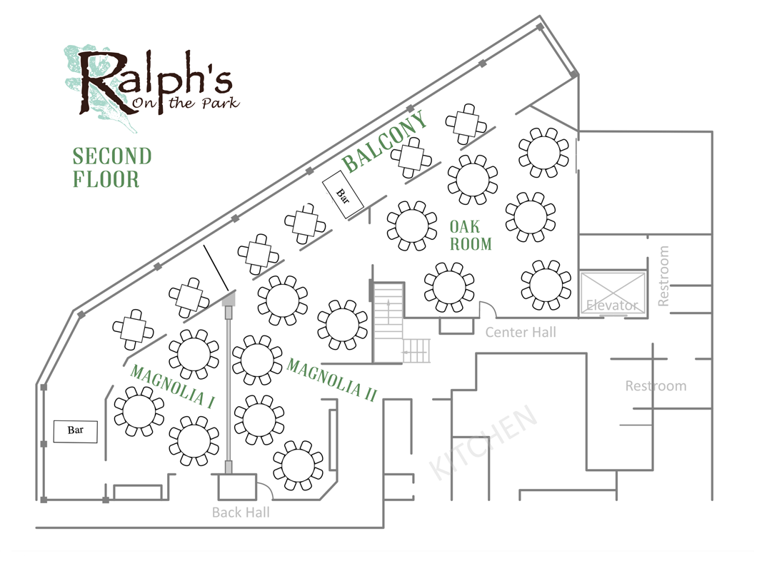Floorplan of Second Floor Showing Private Party Room Layout